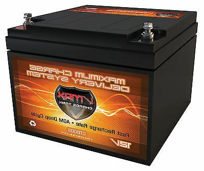 vmax800s 12v agm deep cycle battery ideal